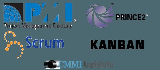 Projektledelse kursus med PMI, PRINCE2, SCRUM, Kanban og CMMI